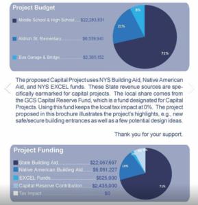 Capital project 4
